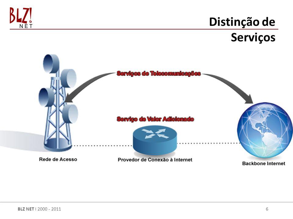 Distinção de Serviços