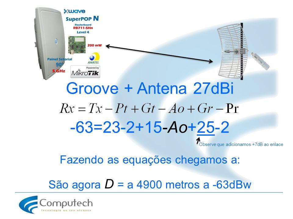 Groove + Antena 27dBi -63=23-2+15-Ao+25-2