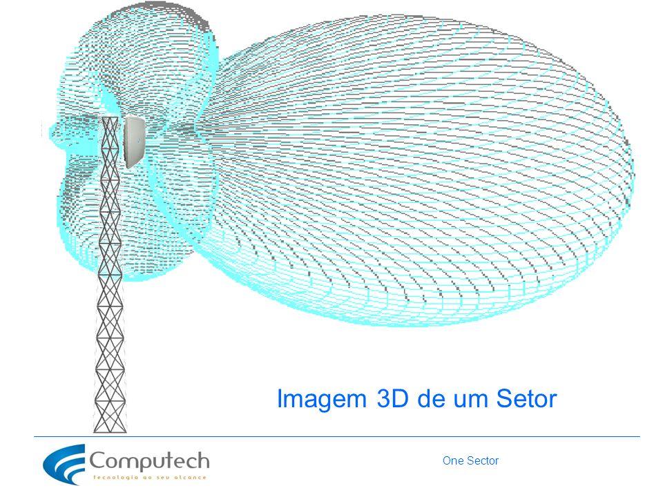 Imagem 3D de um Setor One Sector