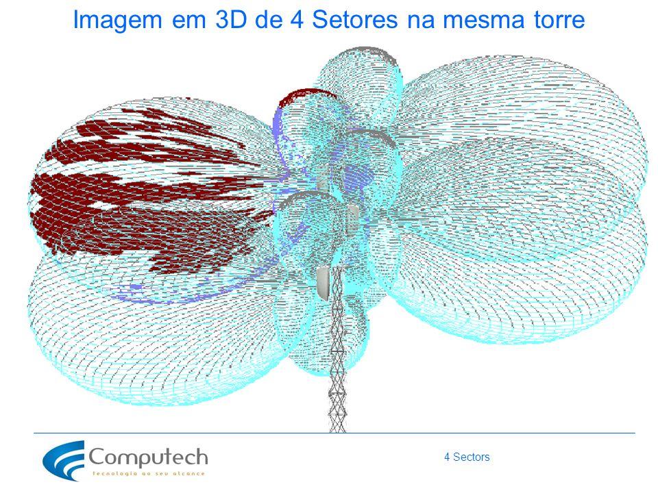 Imagem em 3D de 4 Setores na mesma torre