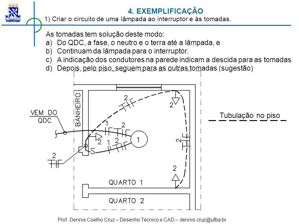 4. EXEMPLIFICAÇÃO Tubulação no piso As tomadas tem solução deste modo: