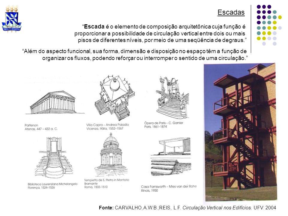 Escadas Escada é o elemento de composição arquitetônica cuja função é