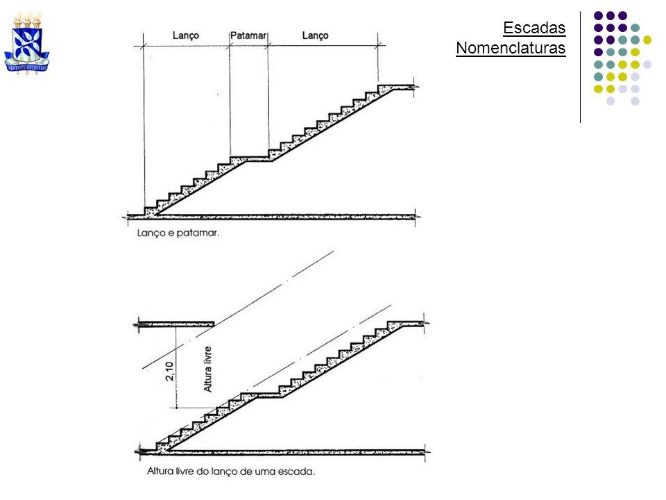 Escadas Nomenclaturas