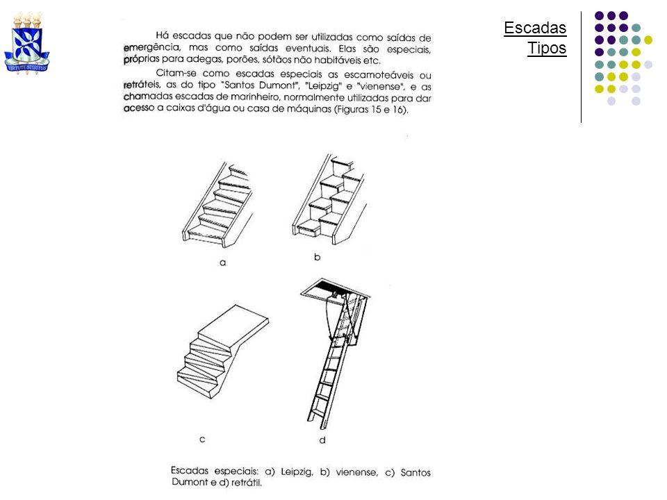 Escadas Tipos