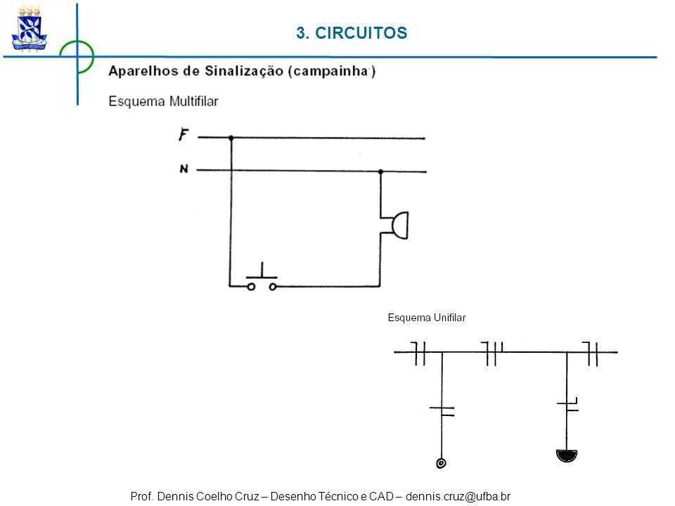 3. CIRCUITOS