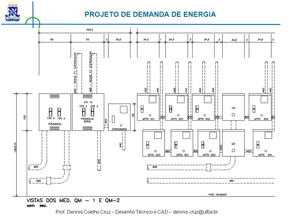 PROJETO DE DEMANDA DE ENERGIA