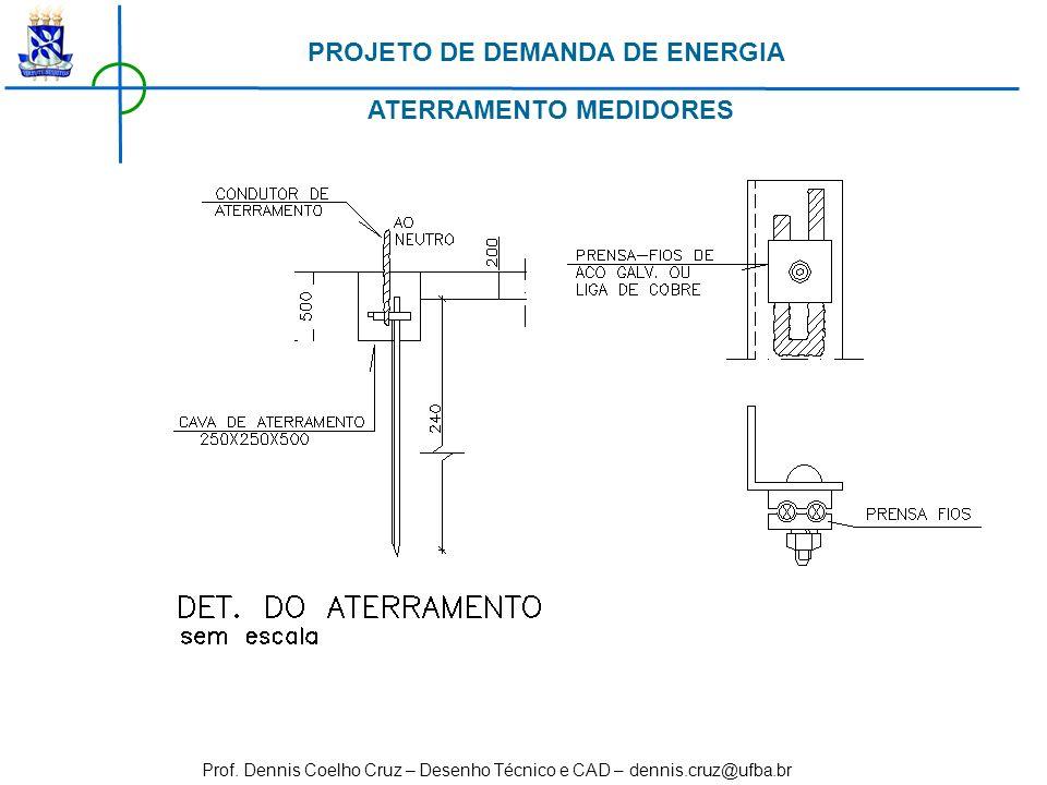 PROJETO DE DEMANDA DE ENERGIA ATERRAMENTO MEDIDORES