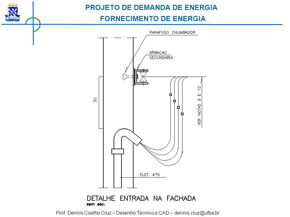 PROJETO DE DEMANDA DE ENERGIA FORNECIMENTO DE ENERGIA