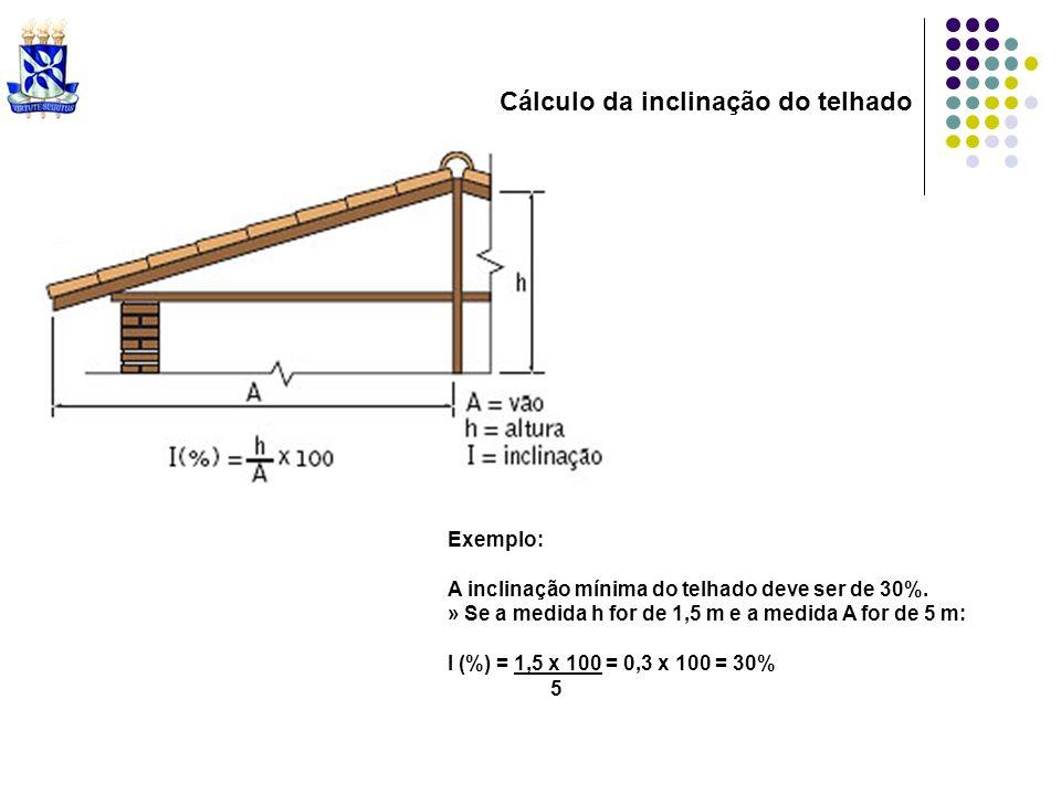 Cálculo da inclinação do telhado