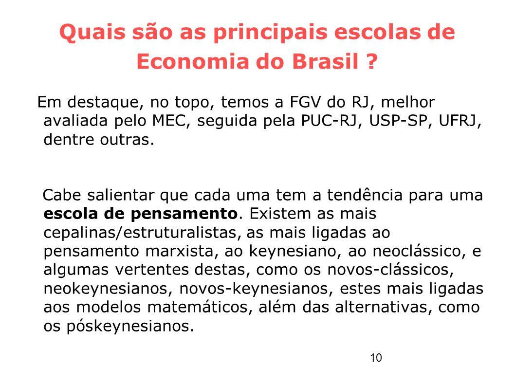 Quais são as principais escolas de Economia do Brasil