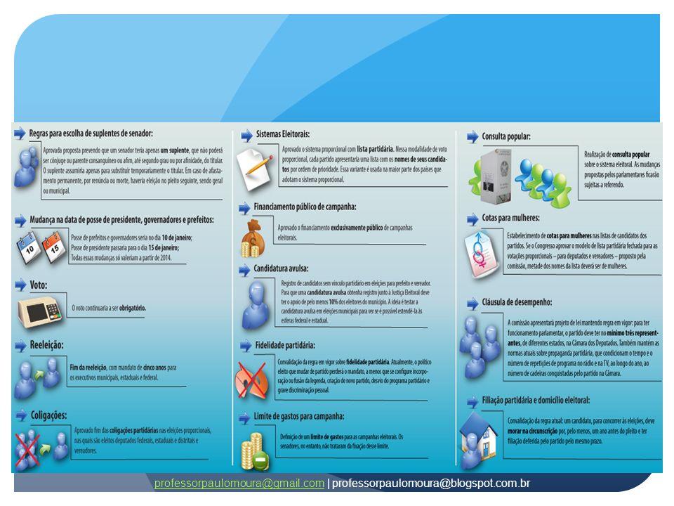 professorpaulomoura@gmail.com | professorpaulomoura@blogspot.com.br