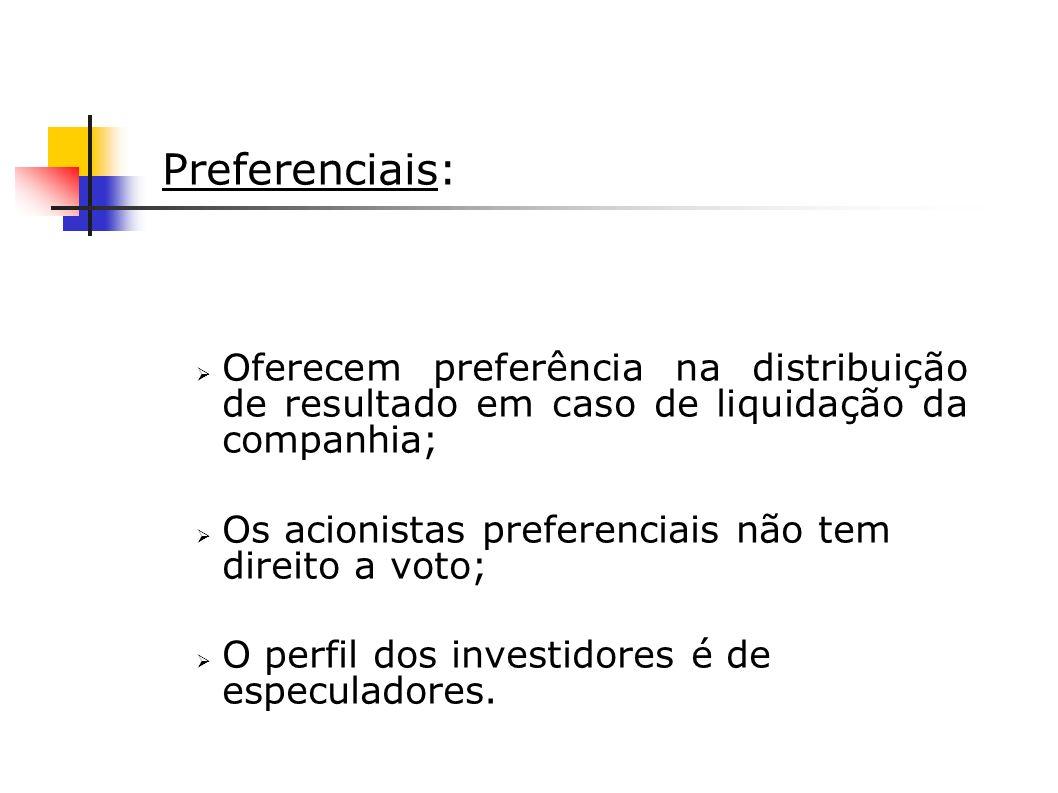 Preferenciais: Oferecem preferência na distribuição de resultado em caso de liquidação da companhia;