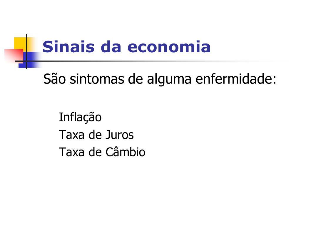 Sinais da economia São sintomas de alguma enfermidade: Inflação