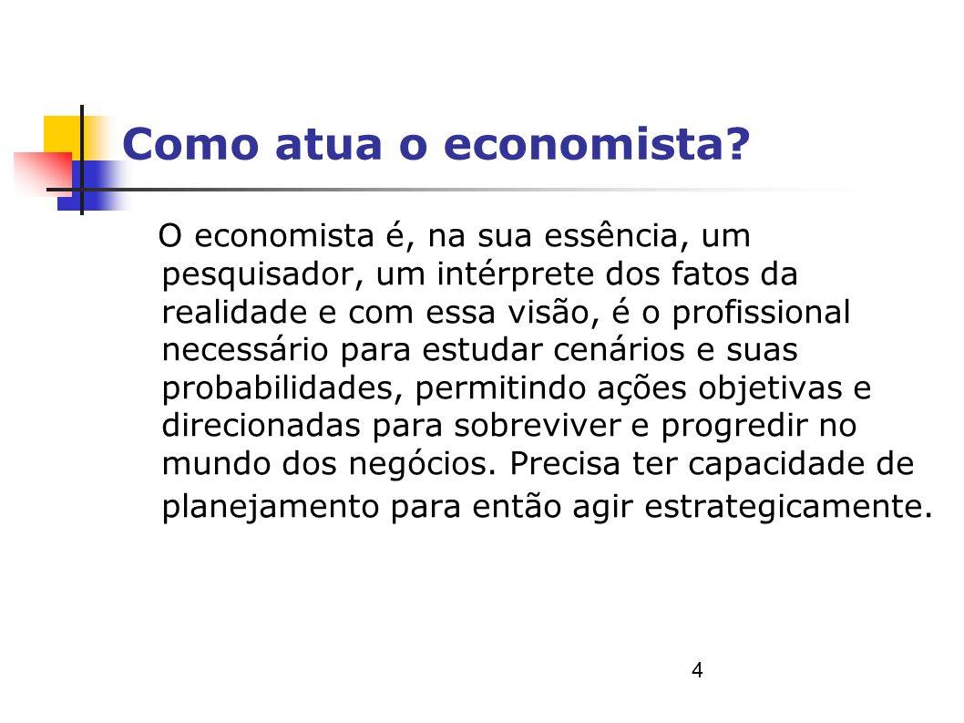 Como atua o economista
