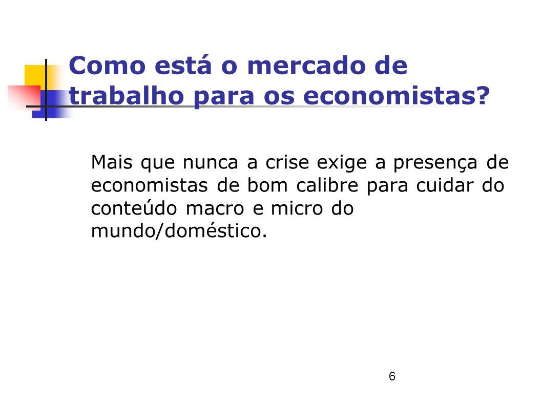 Como está o mercado de trabalho para os economistas