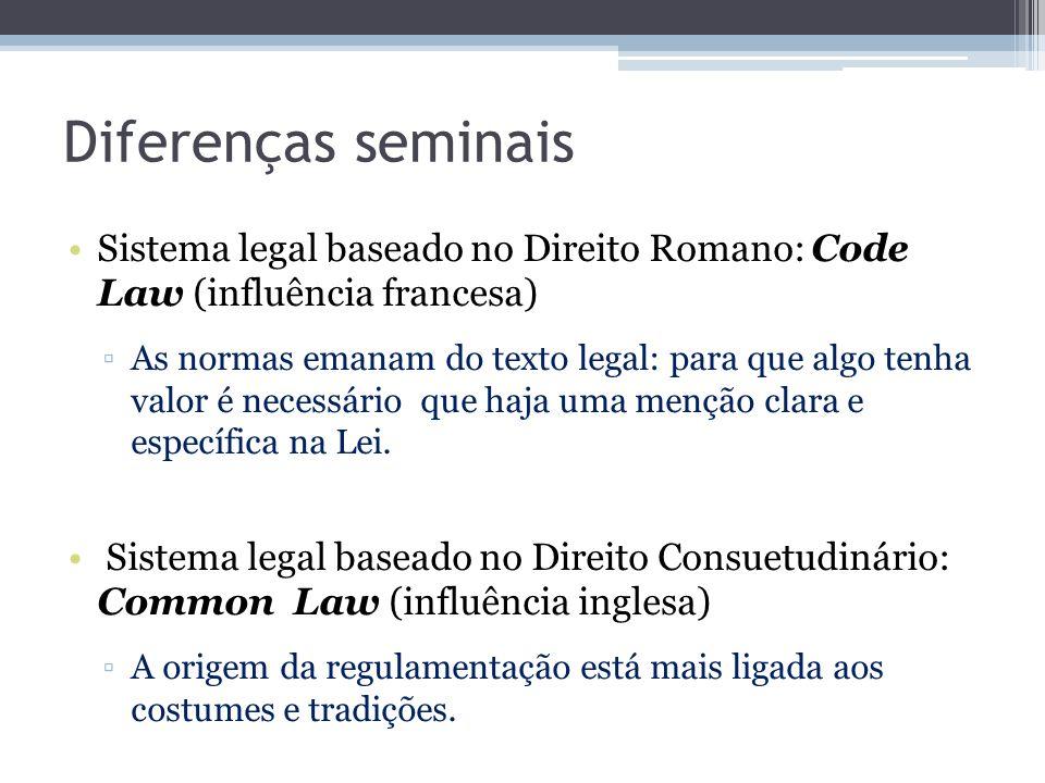 Diferenças seminais Sistema legal baseado no Direito Romano: Code Law (influência francesa)