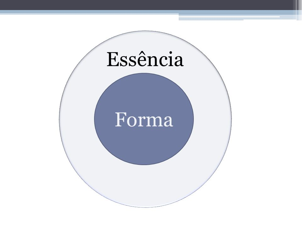Essência Forma
