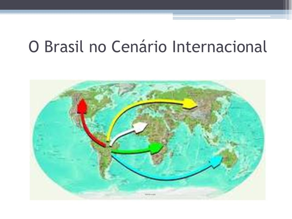 O Brasil no Cenário Internacional