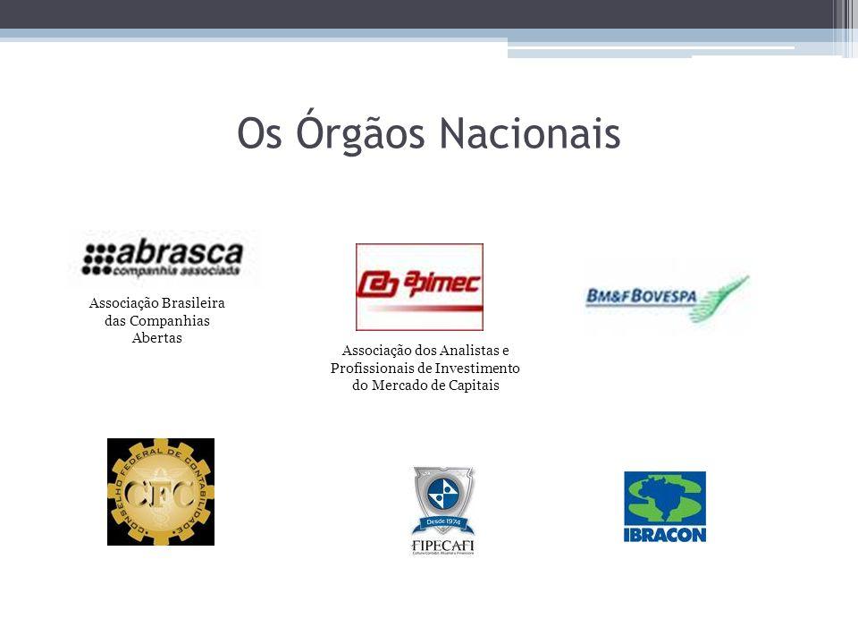 Associação Brasileira das Companhias Abertas