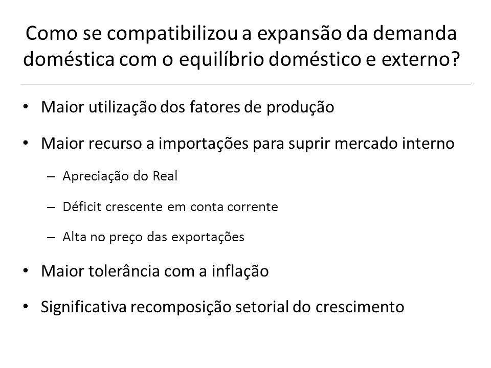 Como se compatibilizou a expansão da demanda doméstica com o equilíbrio doméstico e externo
