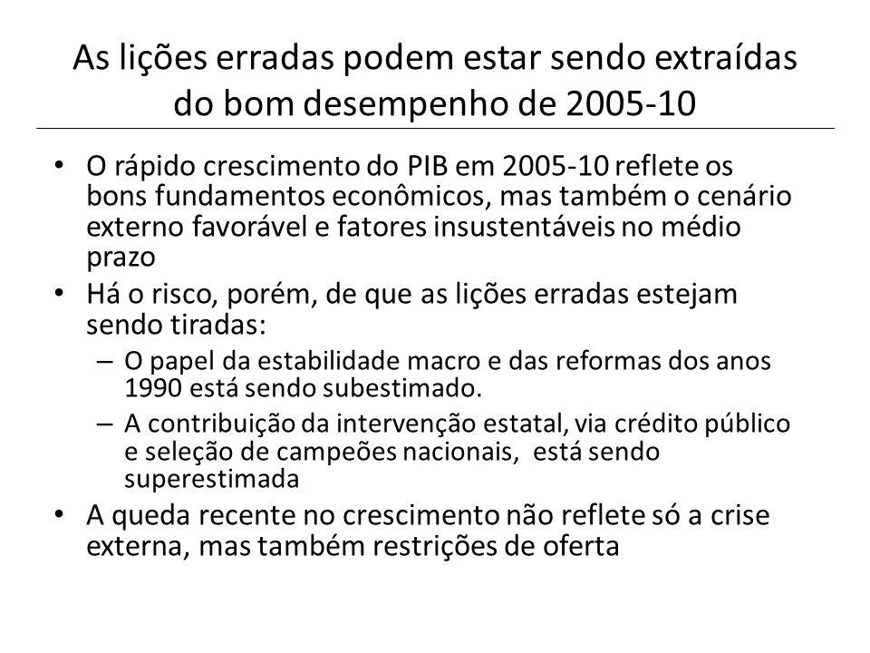 As lições erradas podem estar sendo extraídas do bom desempenho de 2005-10