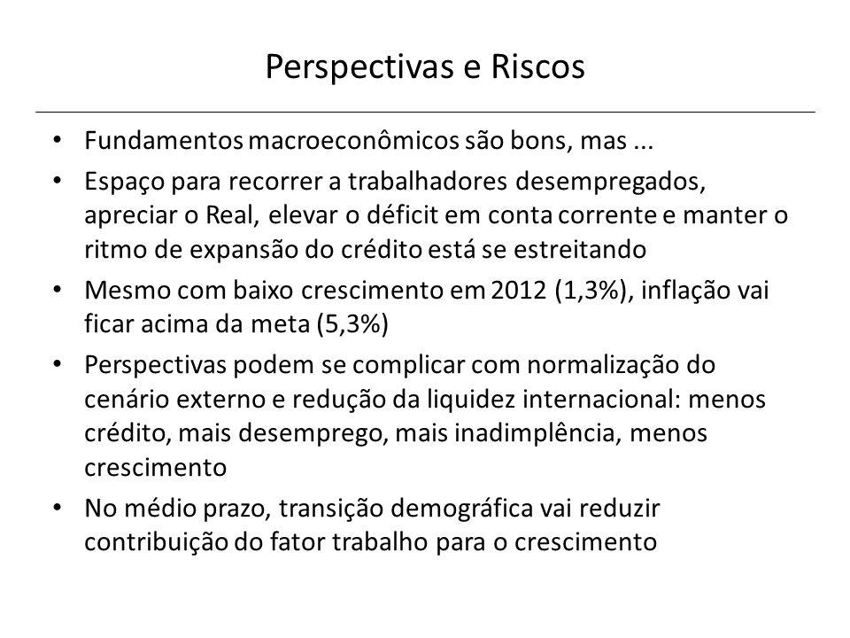 Perspectivas e Riscos Fundamentos macroeconômicos são bons, mas ...
