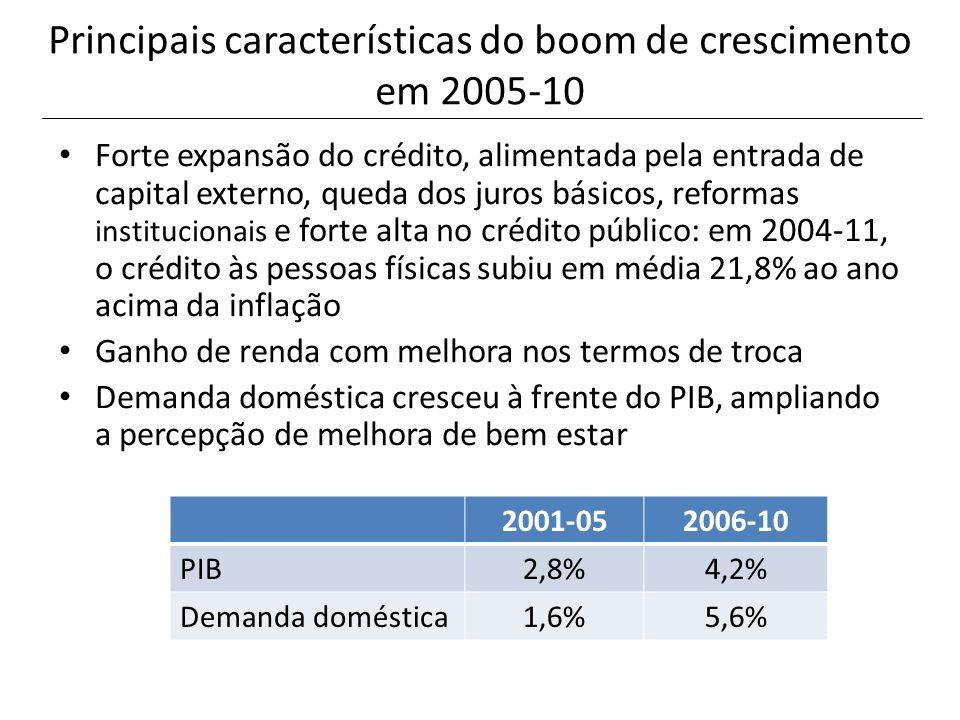 Principais características do boom de crescimento em 2005-10