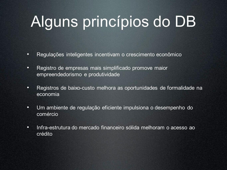 Alguns princípios do DB