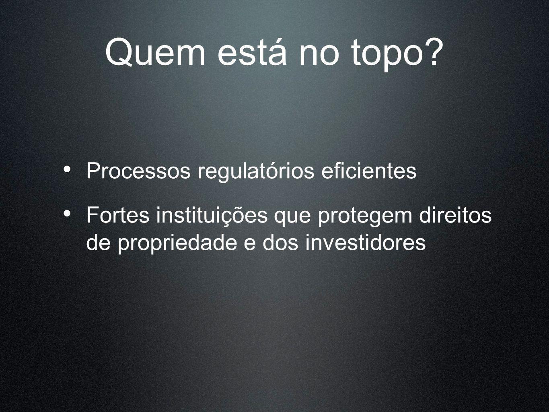 Quem está no topo Processos regulatórios eficientes