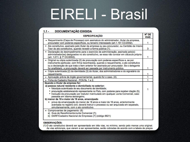 EIRELI - Brasil
