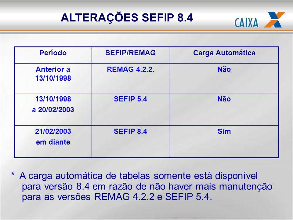 ALTERAÇÕES SEFIP 8.4Período. SEFIP/REMAG. Carga Automática. Anterior a 13/10/1998. REMAG 4.2.2. Não.