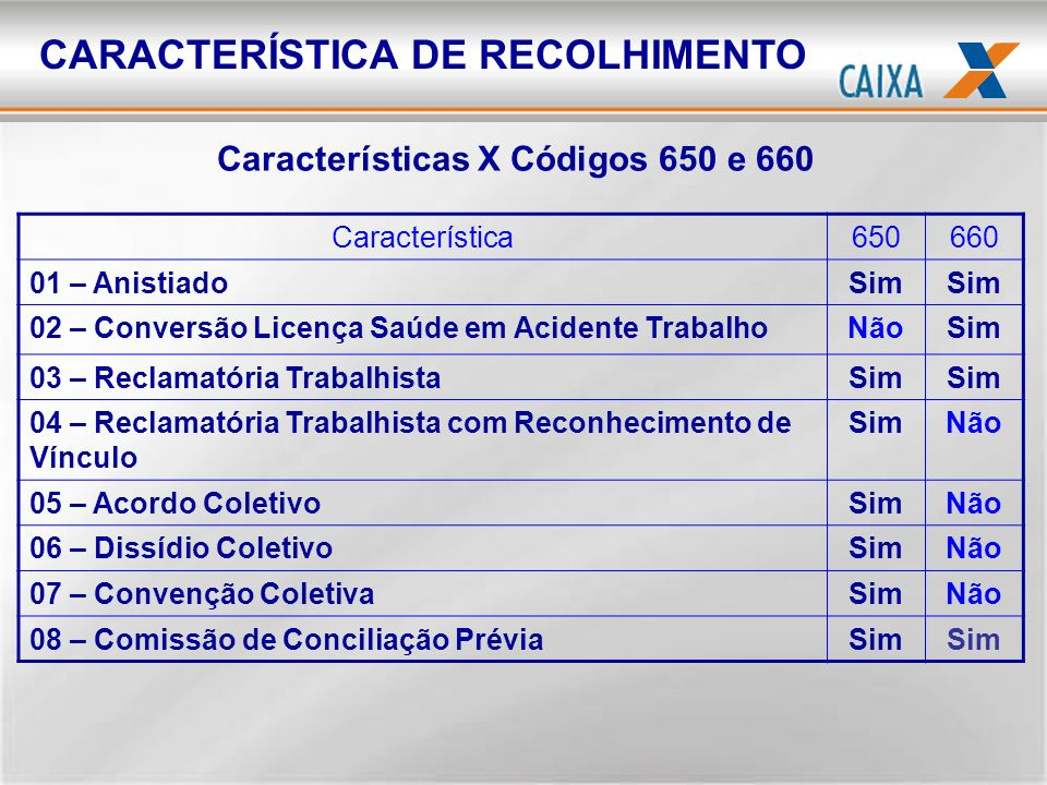 CARACTERÍSTICA DE RECOLHIMENTO Características X Códigos 650 e 660