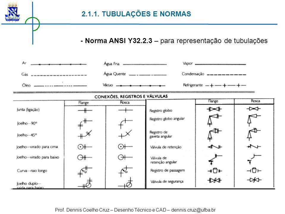 2.1.1. TUBULAÇÕES E NORMAS - Norma ANSI Y32.2.3 – para representação de tubulações