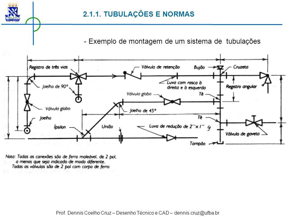 2.1.1. TUBULAÇÕES E NORMAS - Exemplo de montagem de um sistema de tubulações