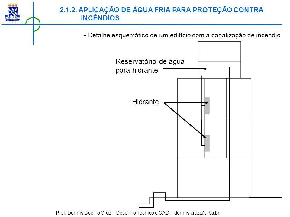 Reservatório de água para hidrante Hidrante