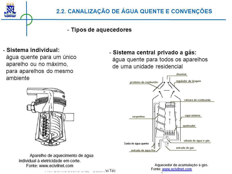 2.2. CANALIZAÇÃO DE ÁGUA QUENTE E CONVENÇÕES