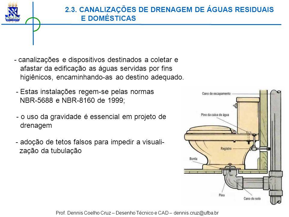 2.3. CANALIZAÇÕES DE DRENAGEM DE ÁGUAS RESIDUAIS