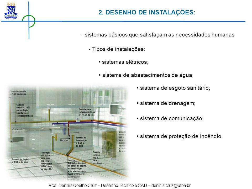 2. DESENHO DE INSTALAÇÕES: