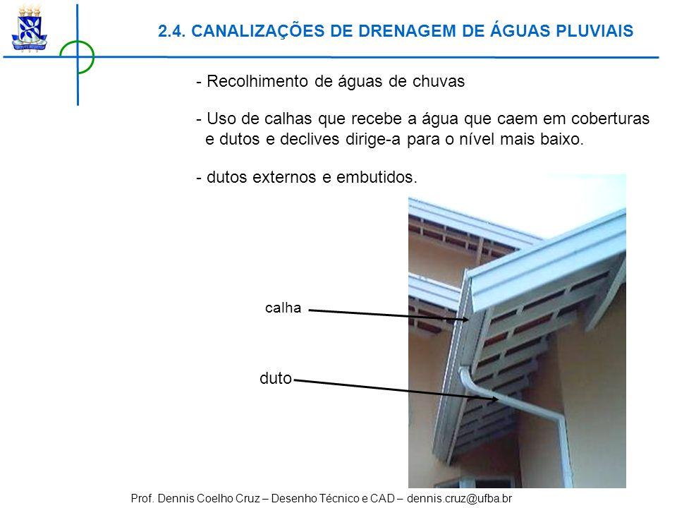 2.4. CANALIZAÇÕES DE DRENAGEM DE ÁGUAS PLUVIAIS