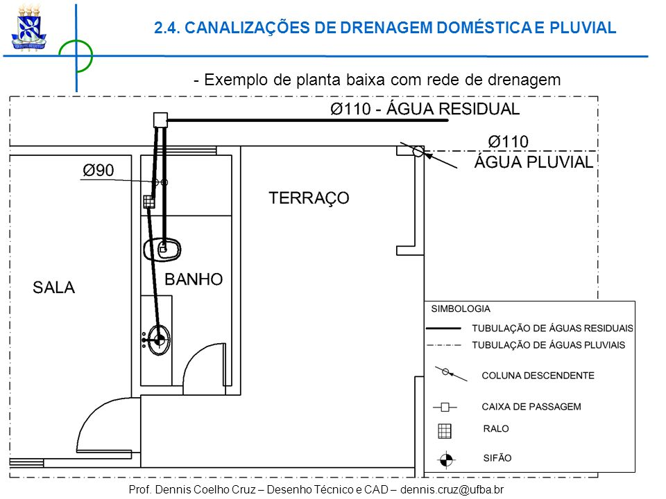 - Exemplo de planta baixa com rede de drenagem