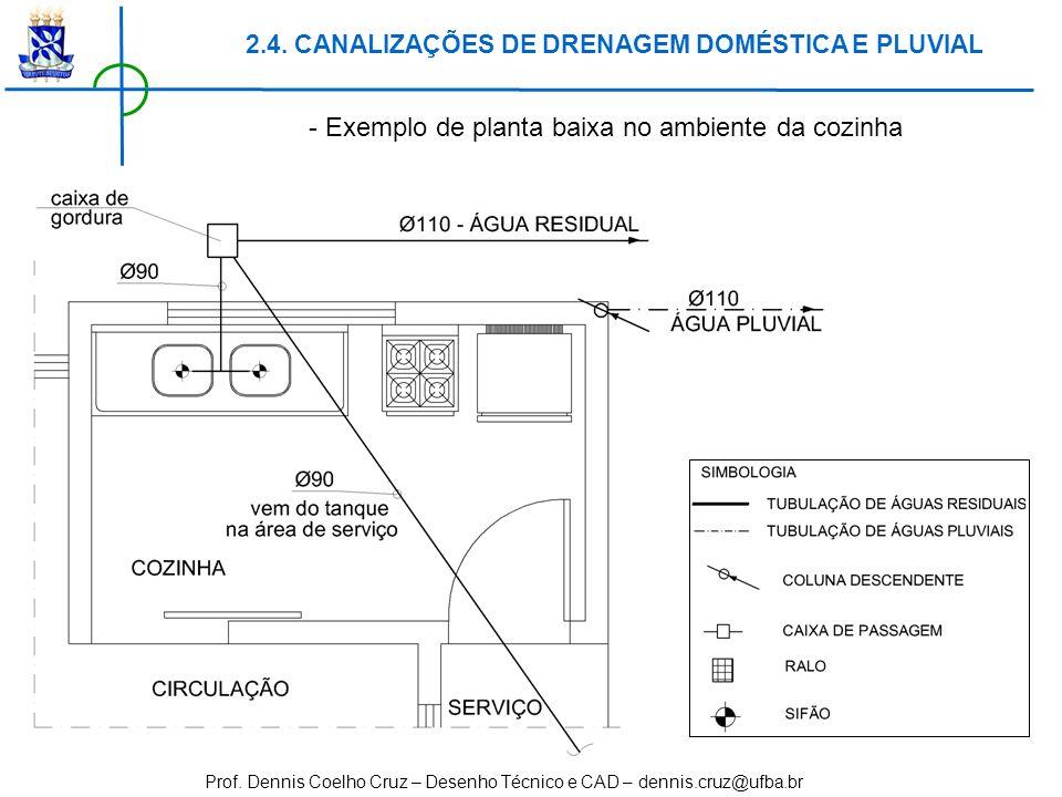 - Exemplo de planta baixa no ambiente da cozinha