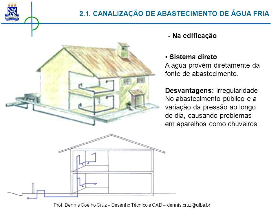 2.1. CANALIZAÇÃO DE ABASTECIMENTO DE ÁGUA FRIA