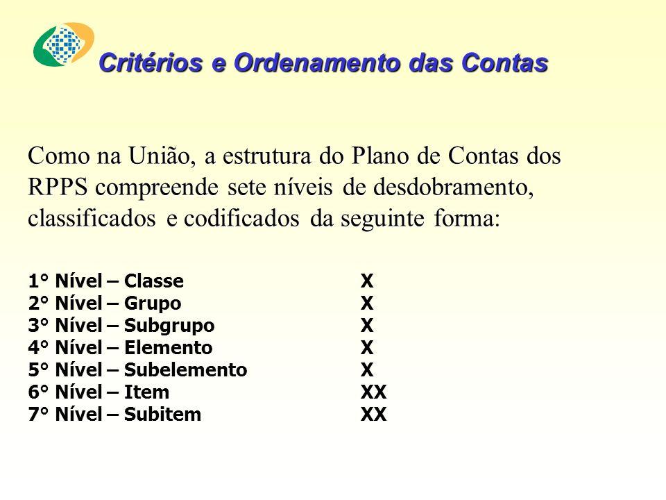 Critérios e Ordenamento das Contas