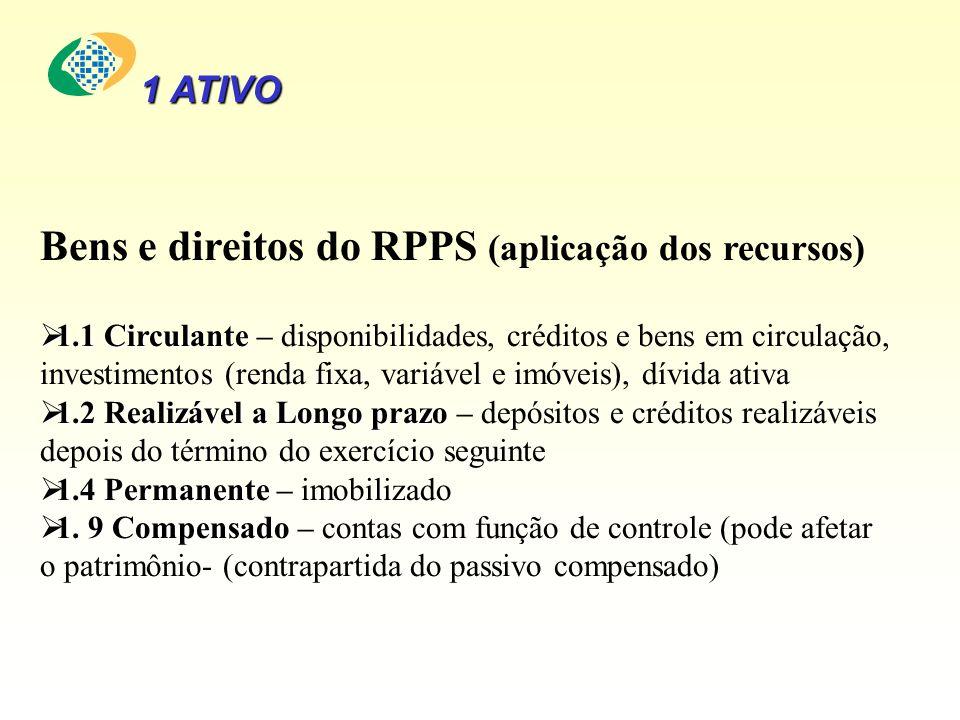 Bens e direitos do RPPS (aplicação dos recursos)