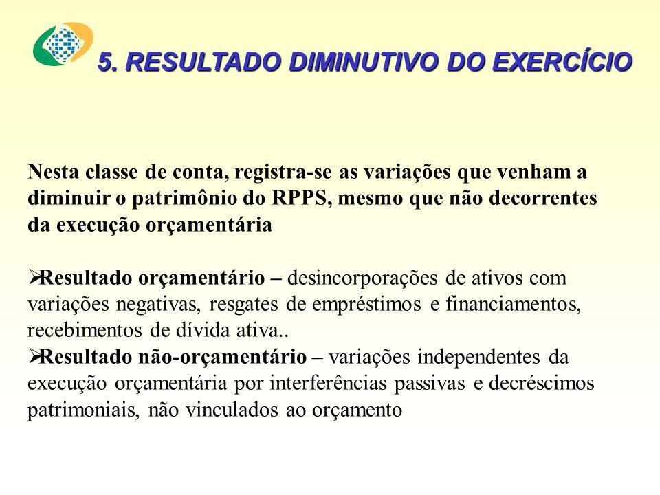 5. RESULTADO DIMINUTIVO DO EXERCÍCIO