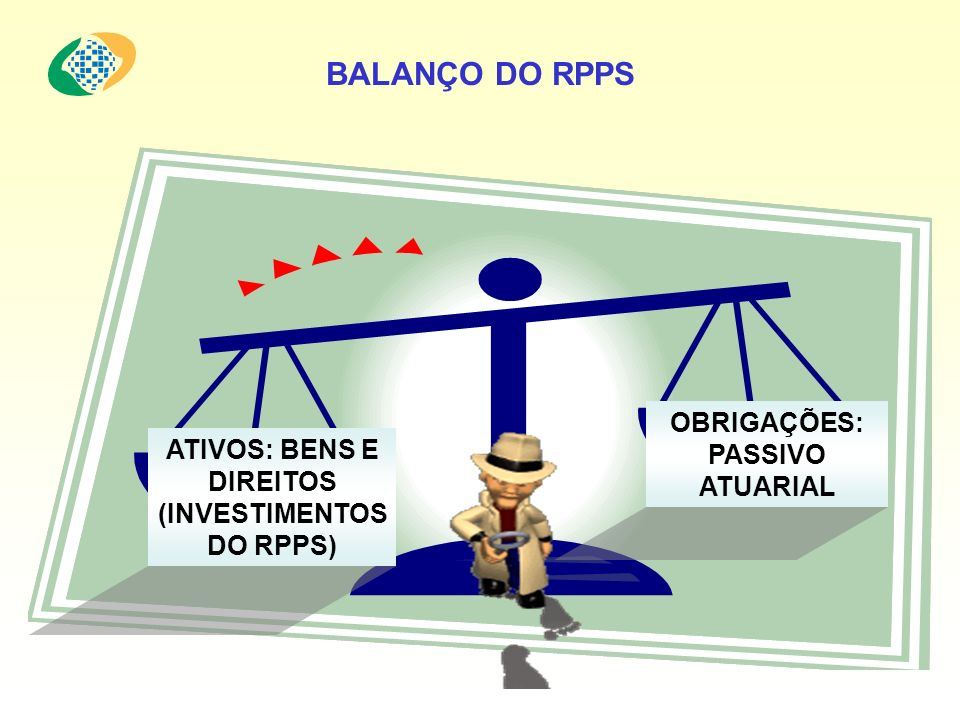 ATIVOS: BENS E DIREITOS (INVESTIMENTOS DO RPPS)