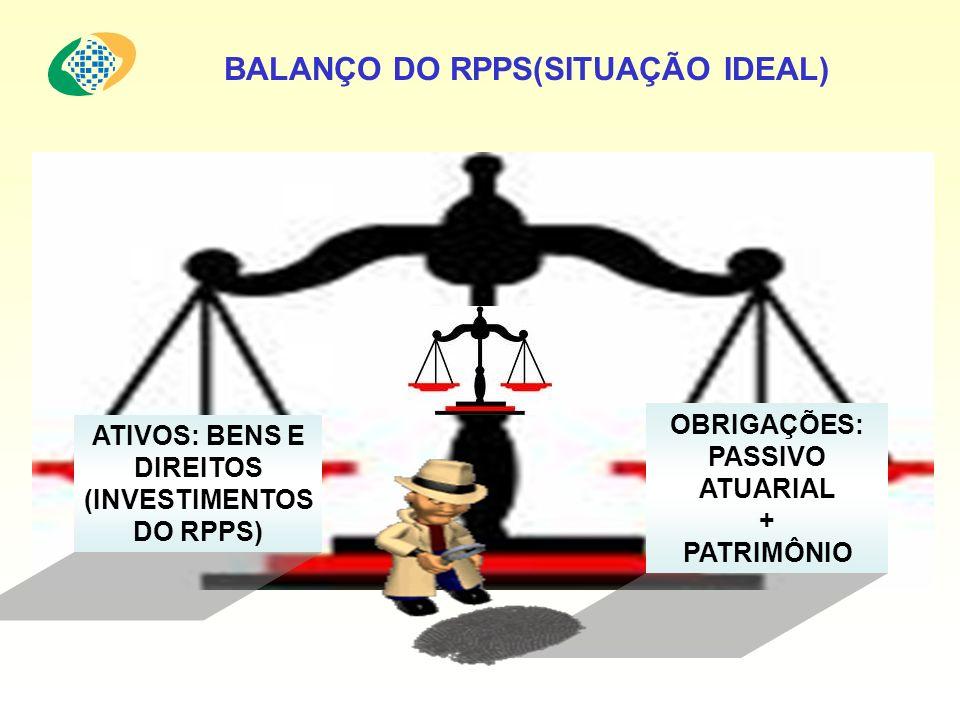 BALANÇO DO RPPS(SITUAÇÃO IDEAL)