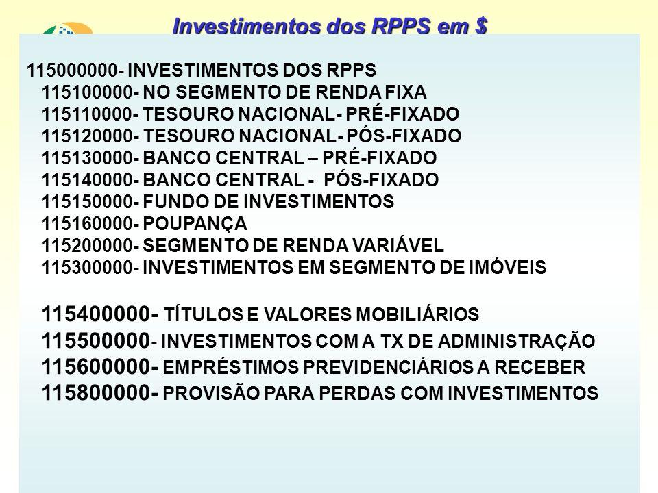 Investimentos dos RPPS em $