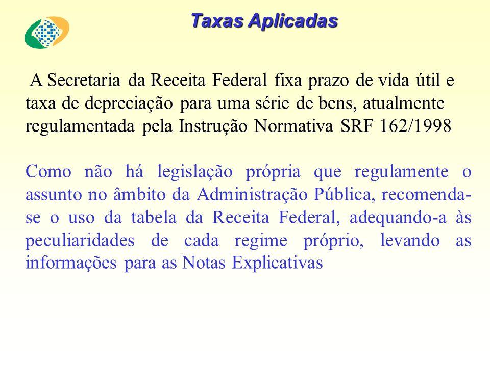 Taxas Aplicadas