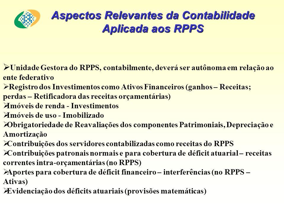 Aspectos Relevantes da Contabilidade Aplicada aos RPPS